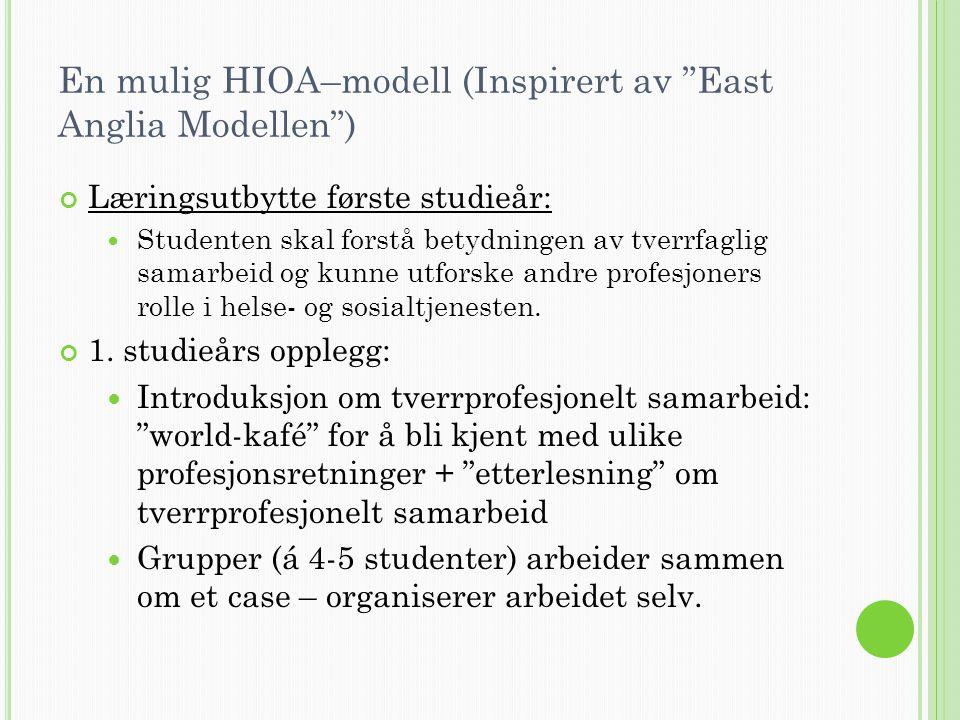 En mulig HIOA–modell (Inspirert av East Anglia Modellen )