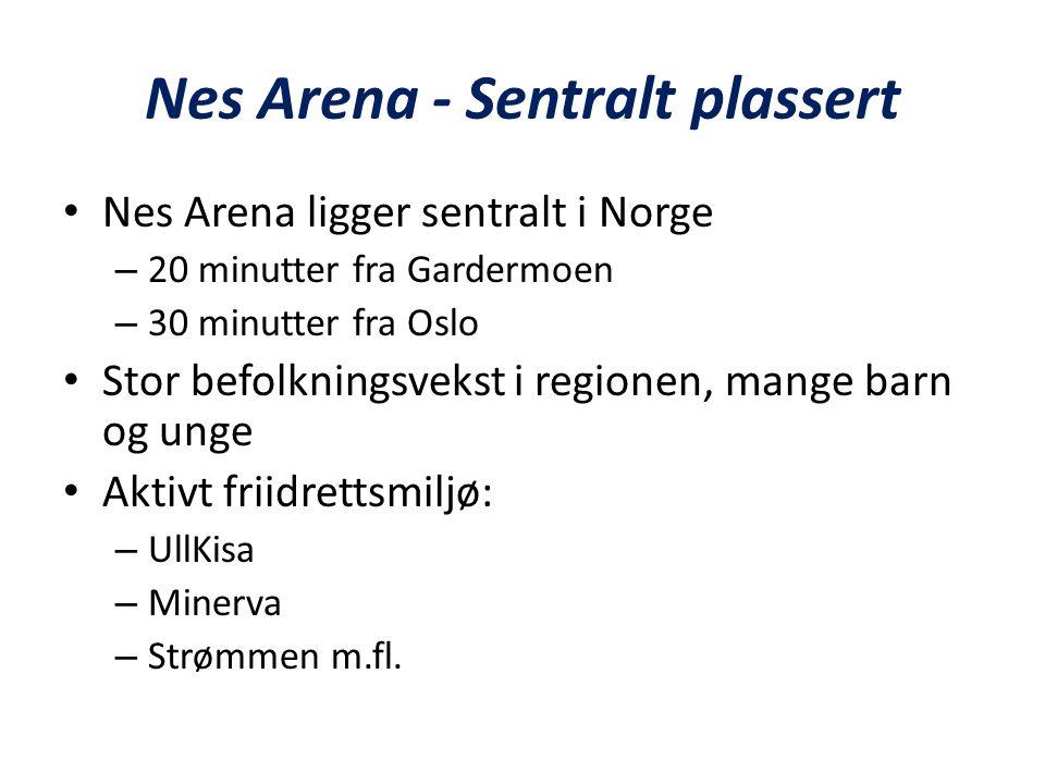 Nes Arena - Sentralt plassert