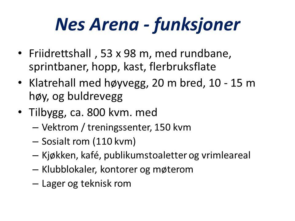 Nes Arena - funksjoner Friidrettshall , 53 x 98 m, med rundbane, sprintbaner, hopp, kast, flerbruksflate.