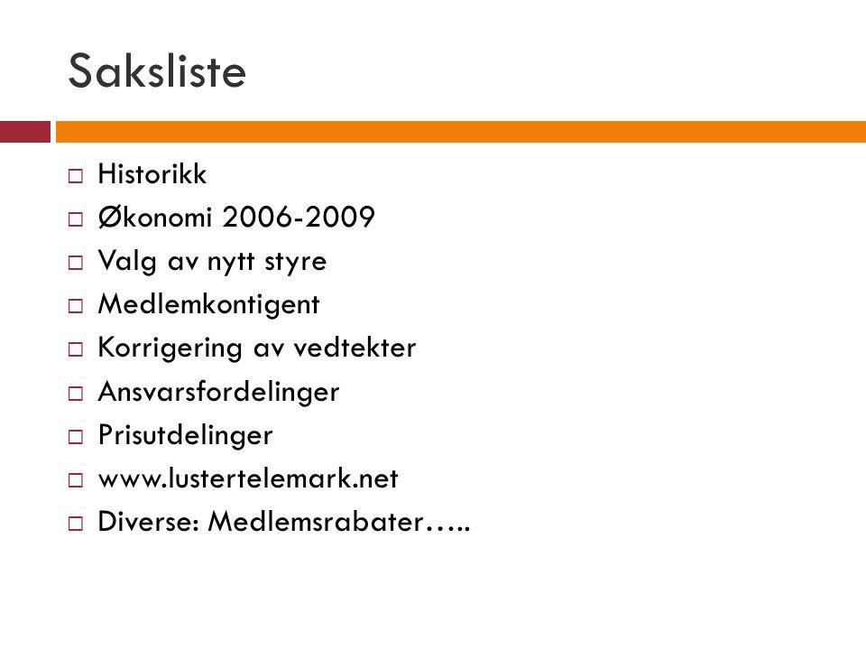 Saksliste Historikk Økonomi 2006-2009 Valg av nytt styre