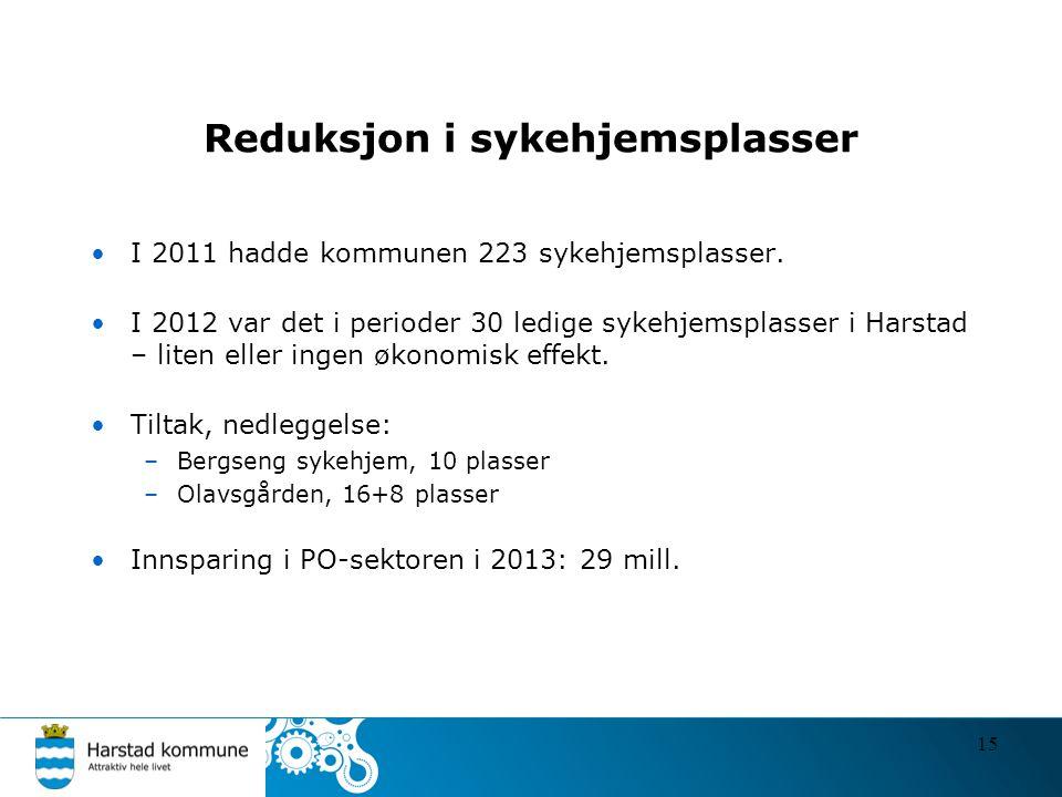 Reduksjon i sykehjemsplasser