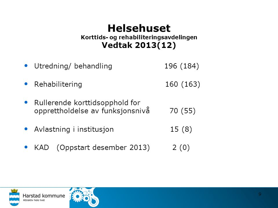 Helsehuset Korttids- og rehabiliteringsavdelingen Vedtak 2013(12)