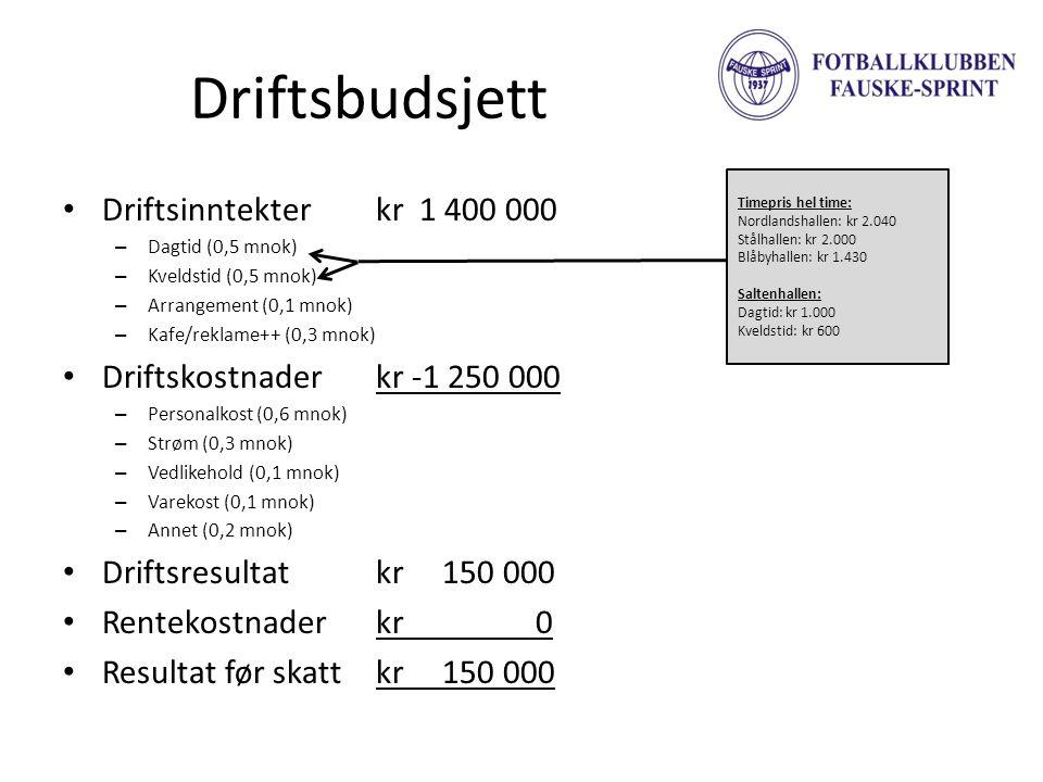 Driftsbudsjett Driftsinntekter kr 1 400 000