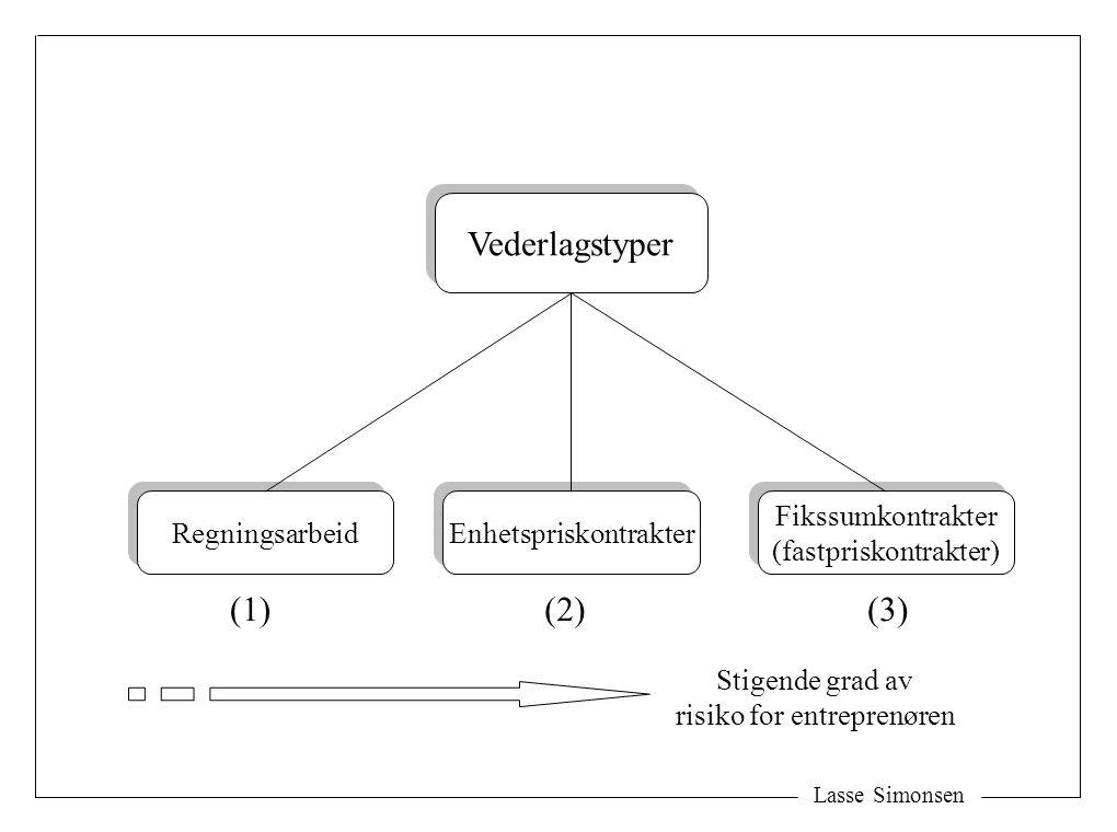 Vederlagstyper (1) (2) (3) Regningsarbeid Enhetspriskontrakter
