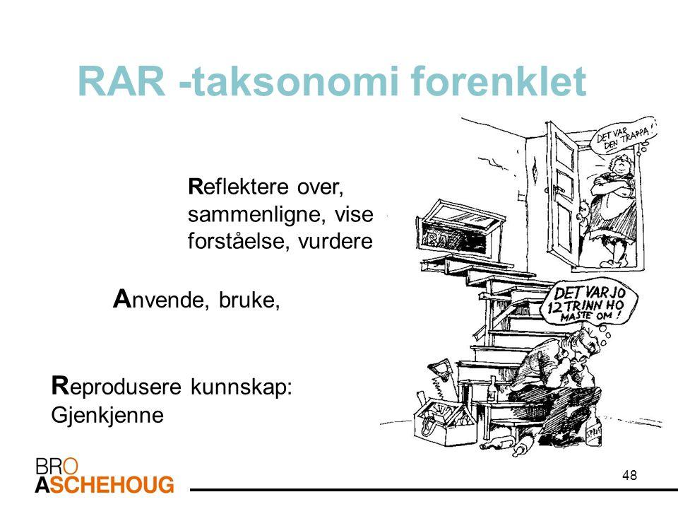 RAR -taksonomi forenklet