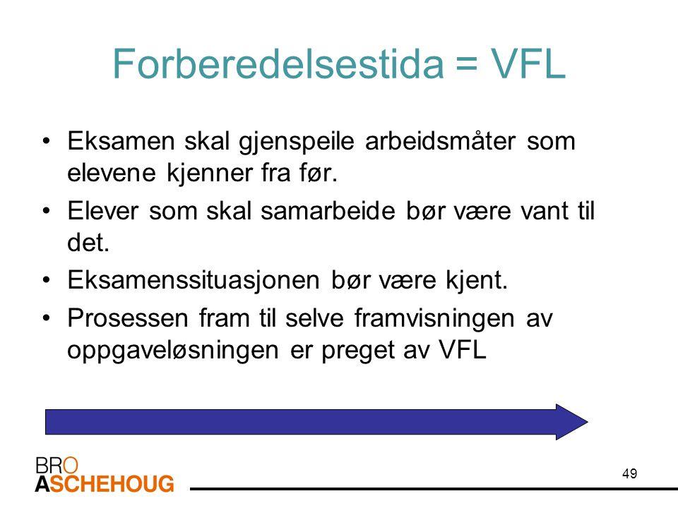 Forberedelsestida = VFL
