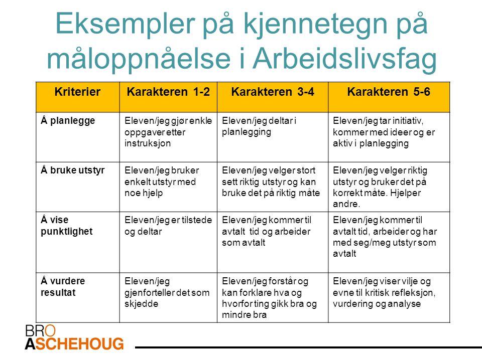 Eksempler på kjennetegn på måloppnåelse i Arbeidslivsfag