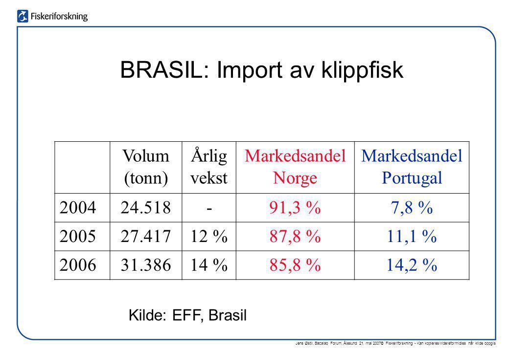 BRASIL: Import av klippfisk