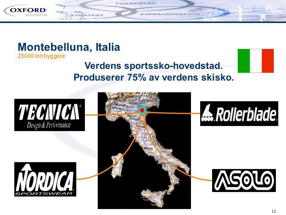 Verdens sportssko-hovedstad. Produserer 75% av verdens skisko.