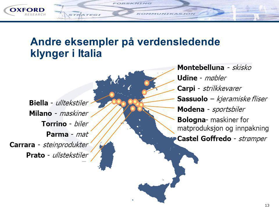 Andre eksempler på verdensledende klynger i Italia