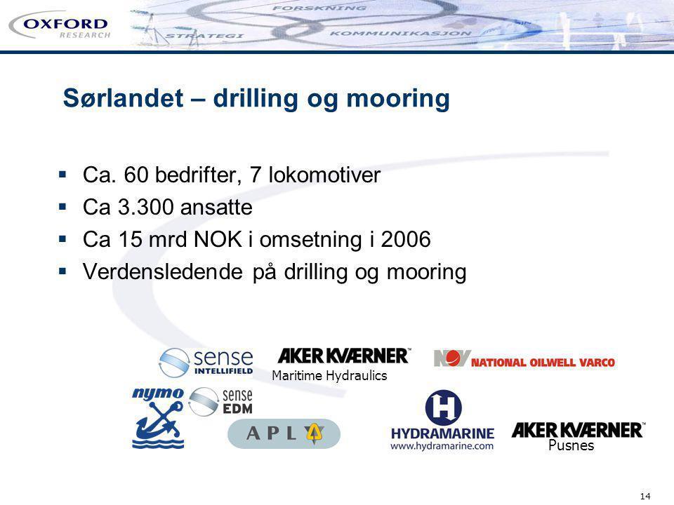 Sørlandet – drilling og mooring