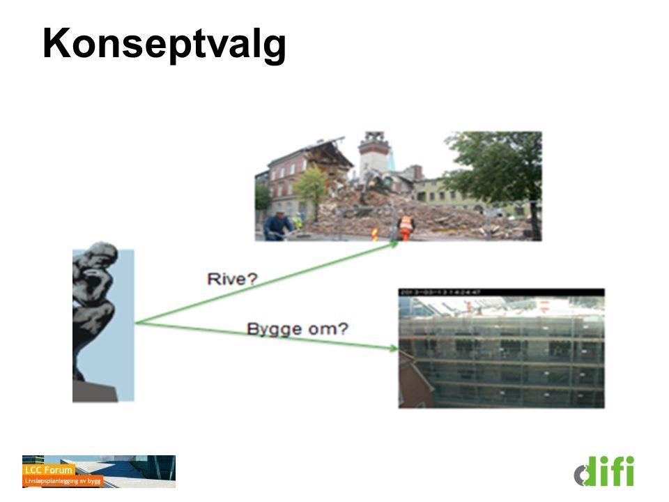 Konseptvalg Dette er et bilde av det nye Rådhuskvartalet i Kristiansand.