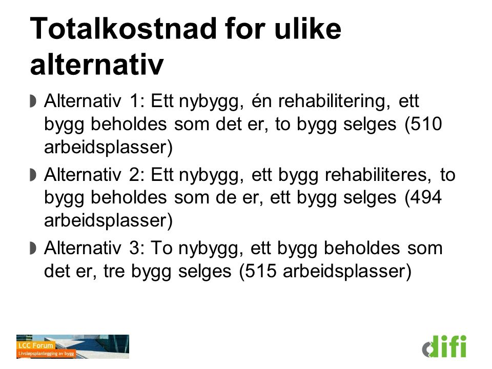 Totalkostnad for ulike alternativ