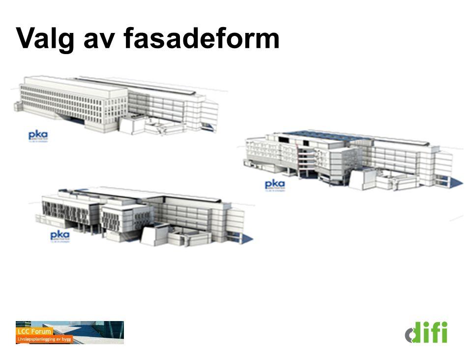 Valg av fasadeform Plassering av leietakere