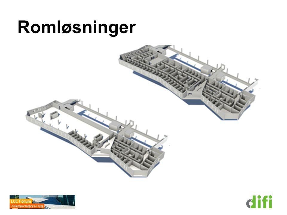 Romløsninger På denne sliden vises to alternativer for alle de innvendige veggene i én av etasjene på Framsenteret.