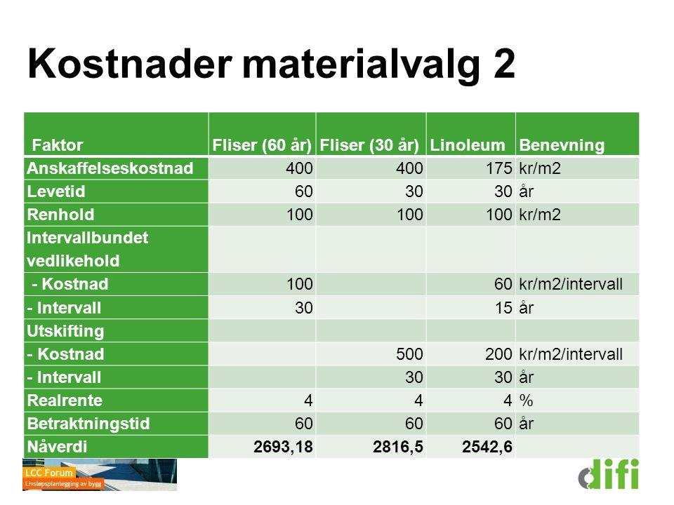 Kostnader materialvalg 2