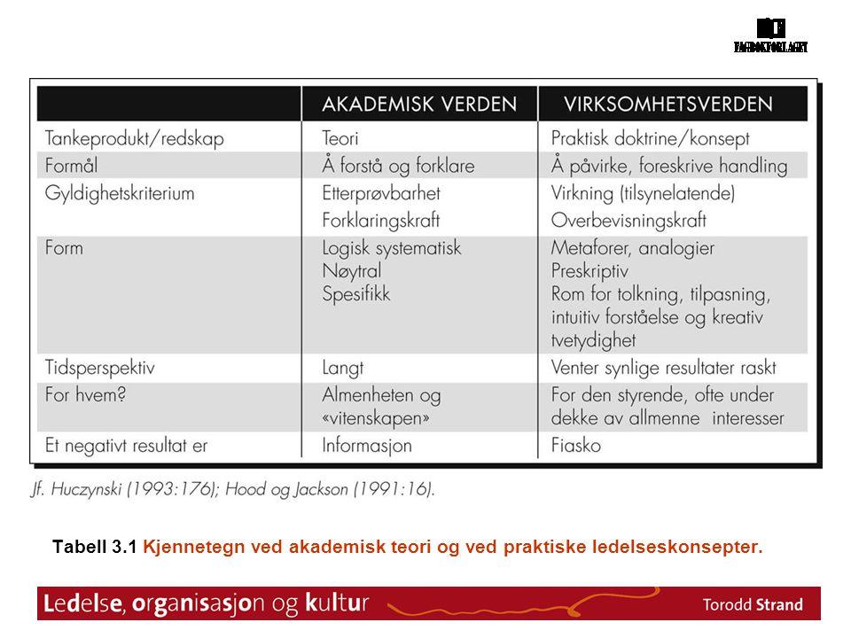 Tabell 3.1 Kjennetegn ved akademisk teori og ved praktiske ledelseskonsepter.