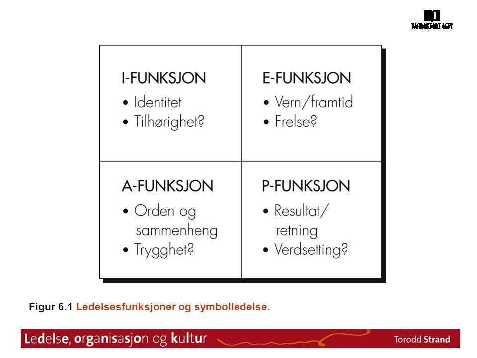 Figur 6.1 Ledelsesfunksjoner og symbolledelse.