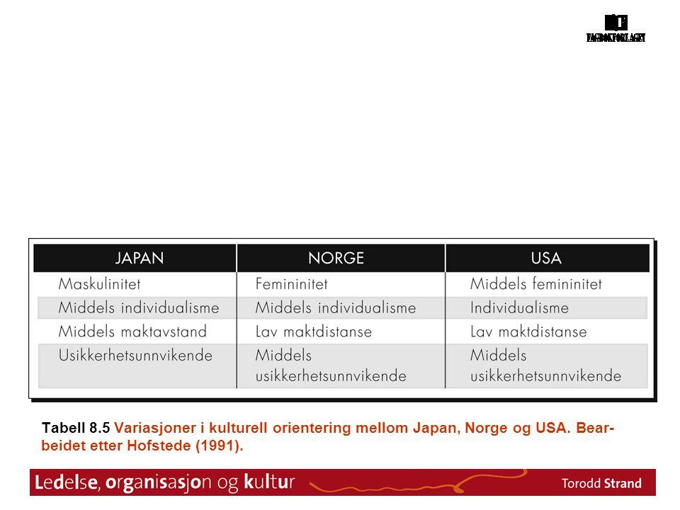 Tabell 8.5 Variasjoner i kulturell orientering mellom Japan, Norge og USA.