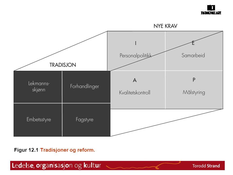 Figur 12.1 Tradisjoner og reform.