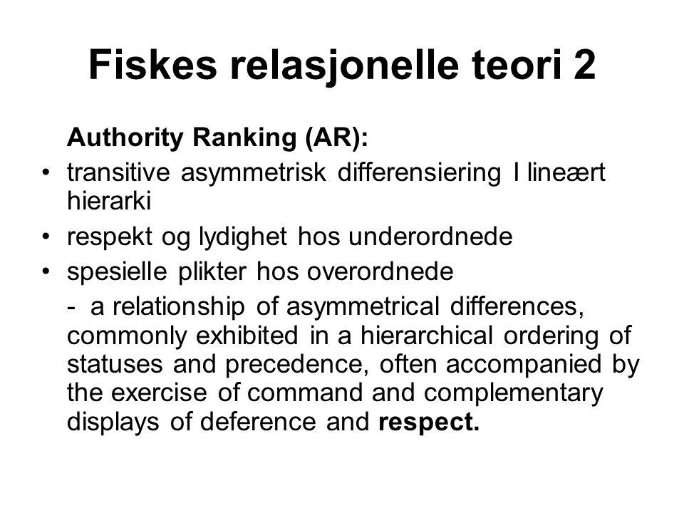 Fiskes relasjonelle teori 2