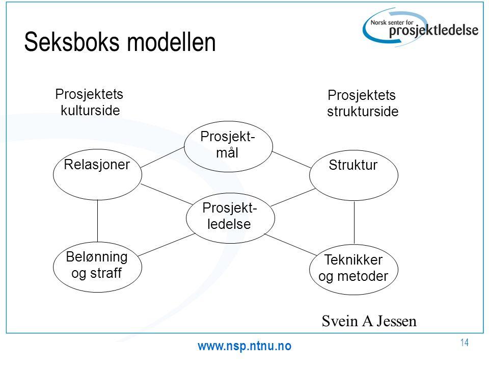 Seksboks modellen Svein A Jessen Prosjektets Prosjektets kulturside