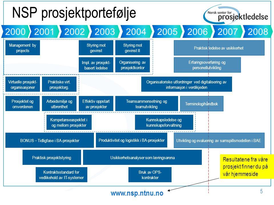 NSP prosjektportefølje