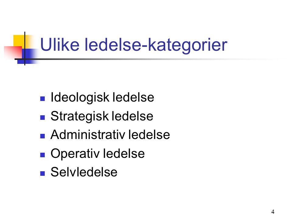 Ulike ledelse-kategorier