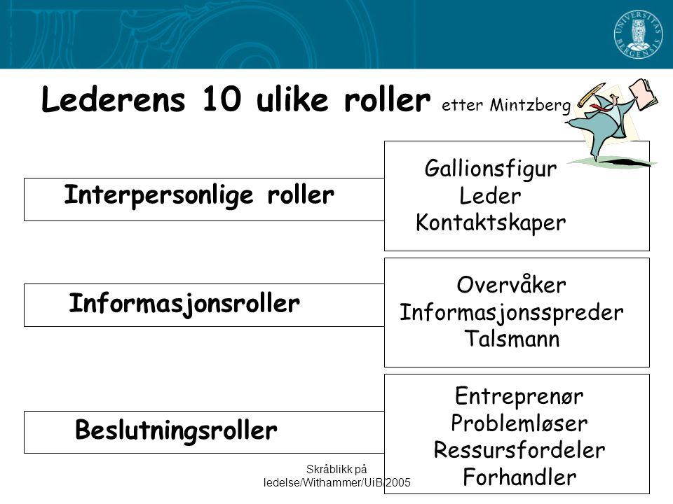 Lederens 10 ulike roller etter Mintzberg