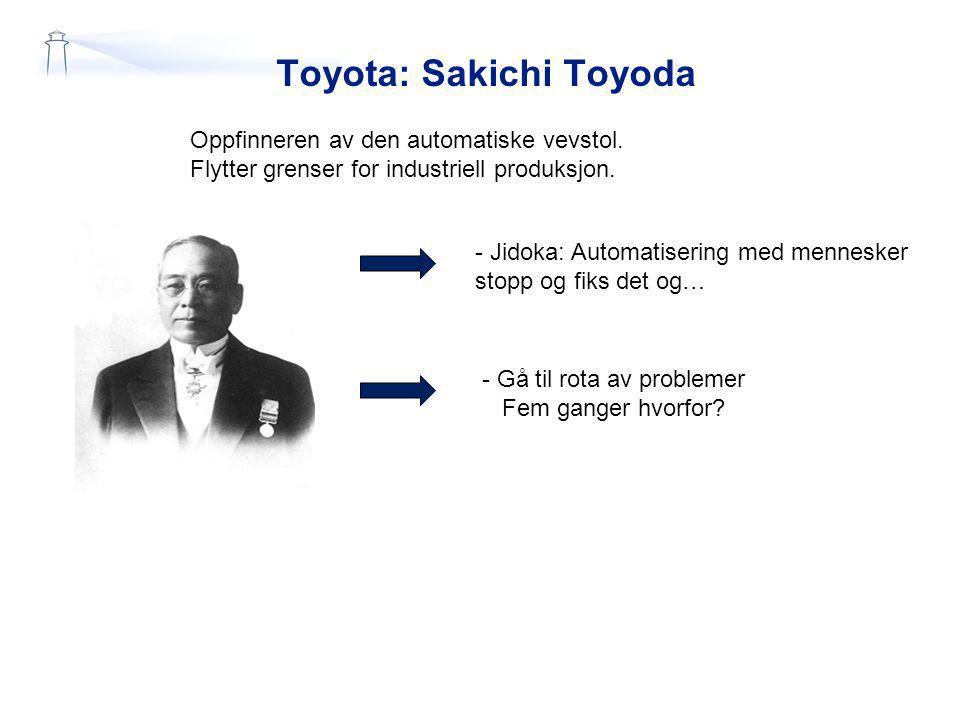Toyota: Sakichi Toyoda