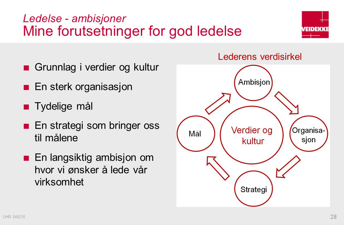 Ledelse - ambisjoner Mine forutsetninger for god ledelse