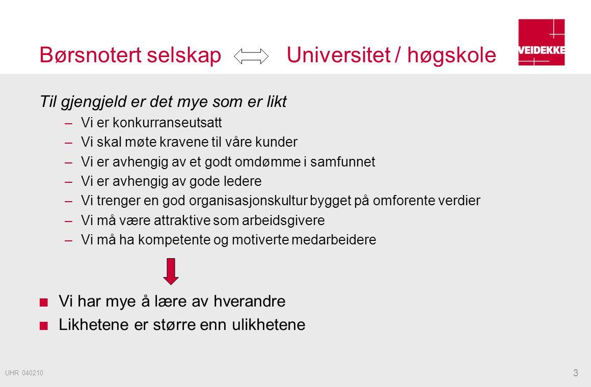 Børsnotert selskap Universitet / høgskole