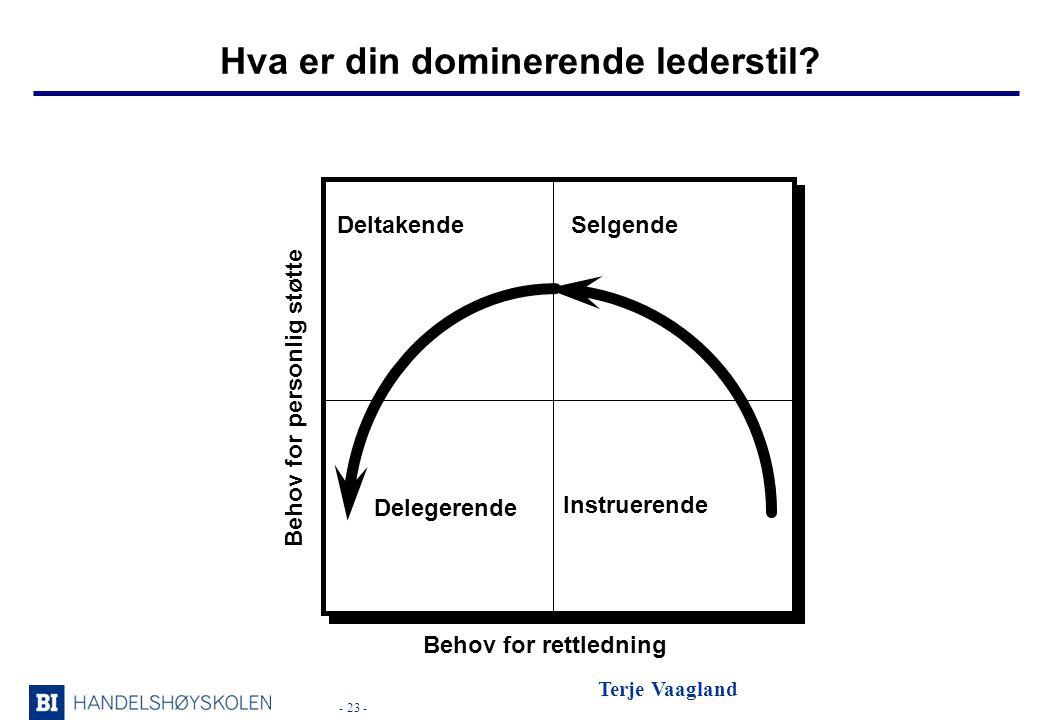 Hva er din dominerende lederstil