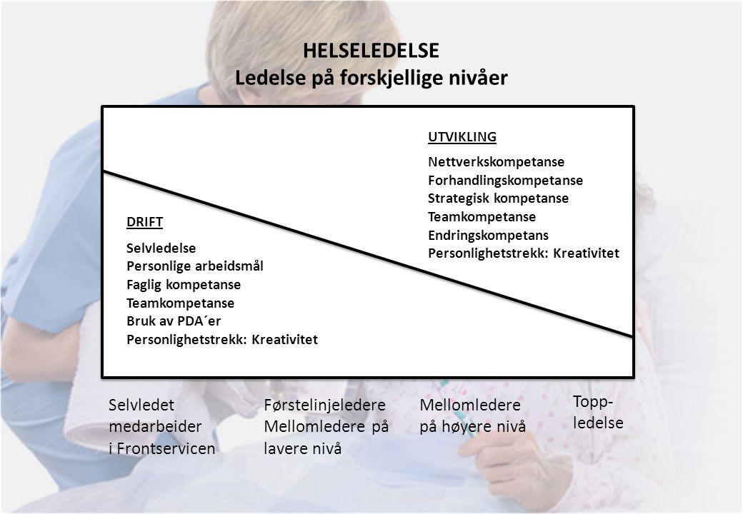 HELSELEDELSE Ledelse på forskjellige nivåer