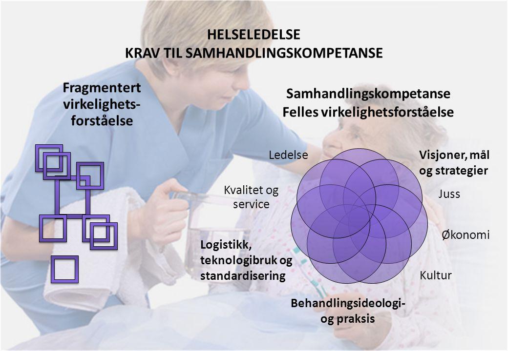 HELSELEDELSE KRAV TIL SAMHANDLINGSKOMPETANSE