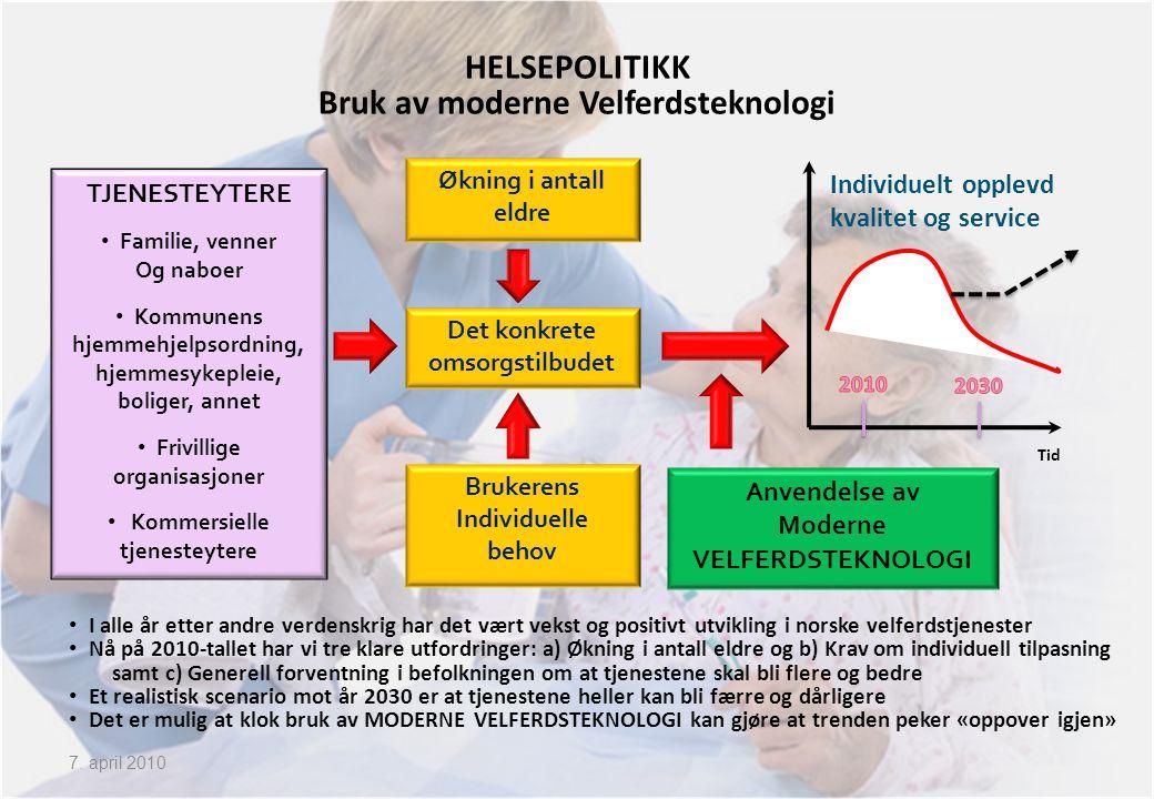 HELSEPOLITIKK Bruk av moderne Velferdsteknologi