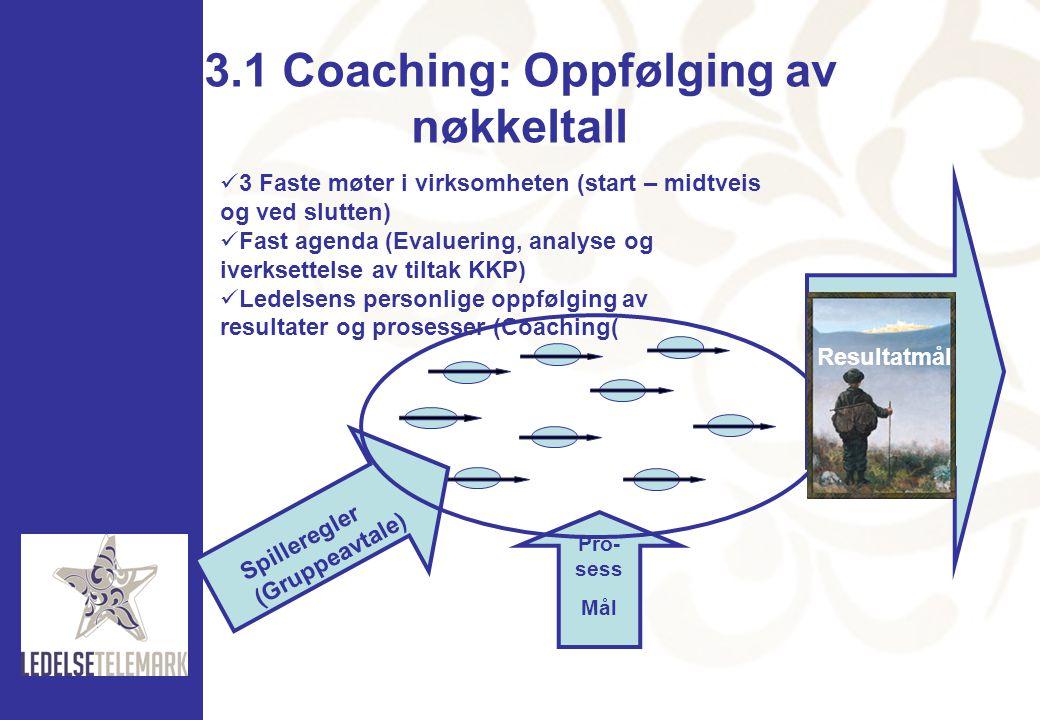 3.1 Coaching: Oppfølging av nøkkeltall