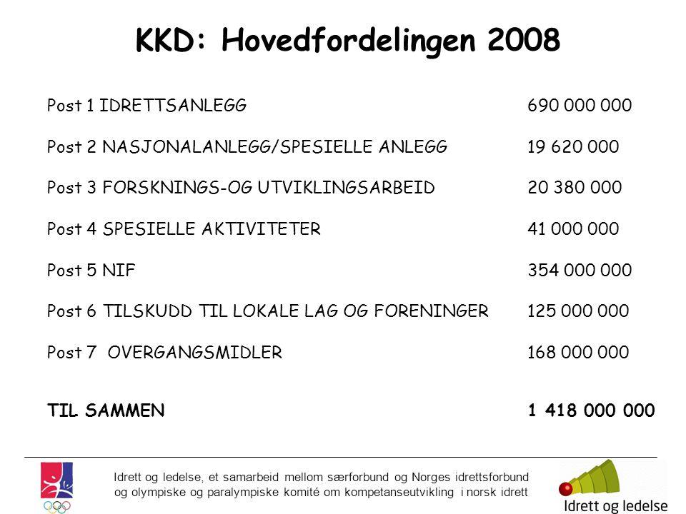 KKD: Hovedfordelingen 2008