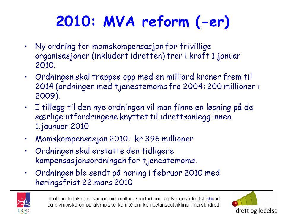 2010: MVA reform (-er) Forenklet modell: