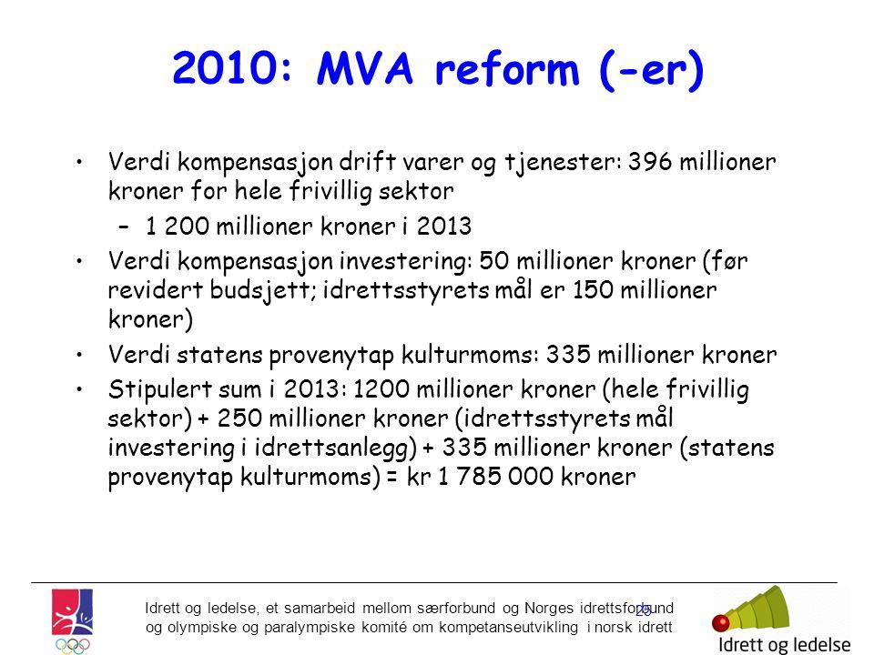 2010: MVA reform (-er) Verdi kompensasjon drift varer og tjenester: 396 millioner kroner for hele frivillig sektor.