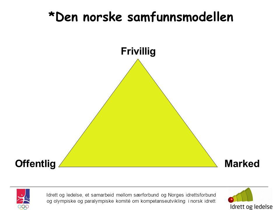 *Den norske samfunnsmodellen