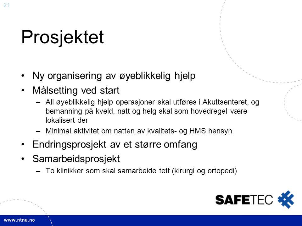 Prosjektet Ny organisering av øyeblikkelig hjelp Målsetting ved start