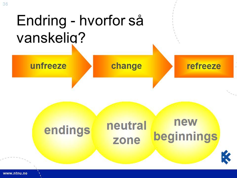 Endring - hvorfor så vanskelig