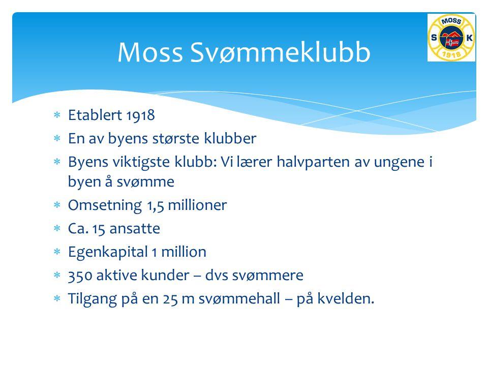 Moss Svømmeklubb Etablert 1918 En av byens største klubber