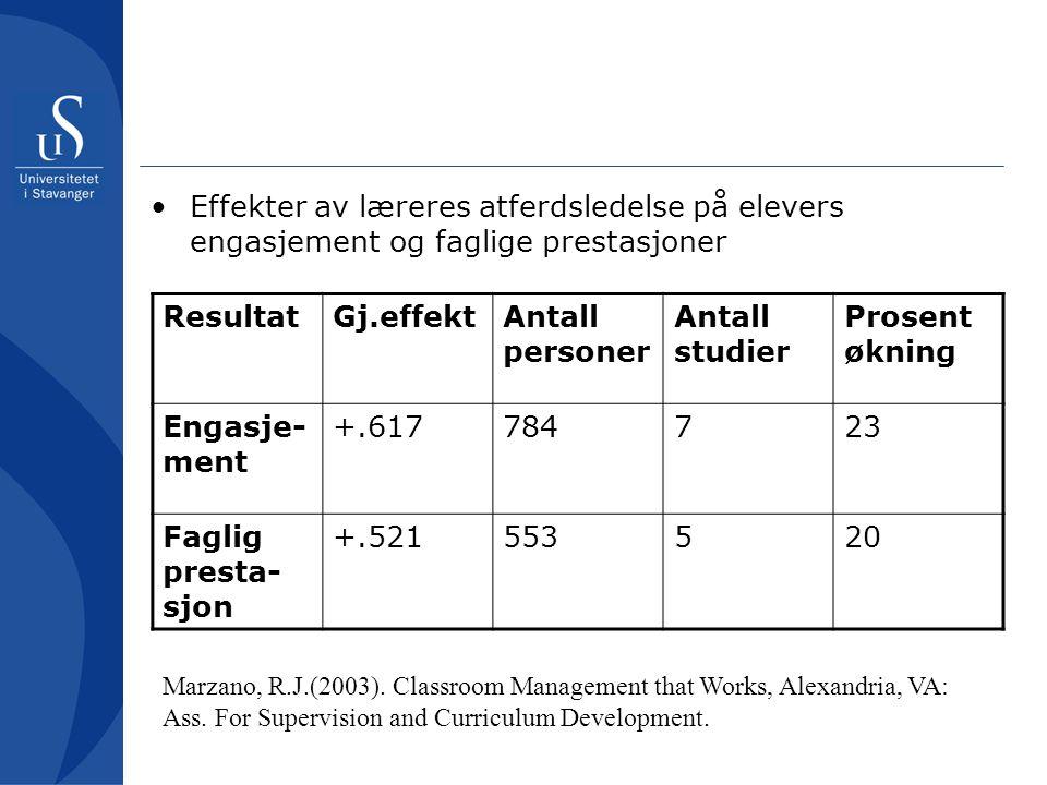 Effekter av læreres atferdsledelse på elevers engasjement og faglige prestasjoner