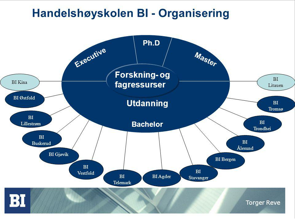 Handelshøyskolen BI - Organisering