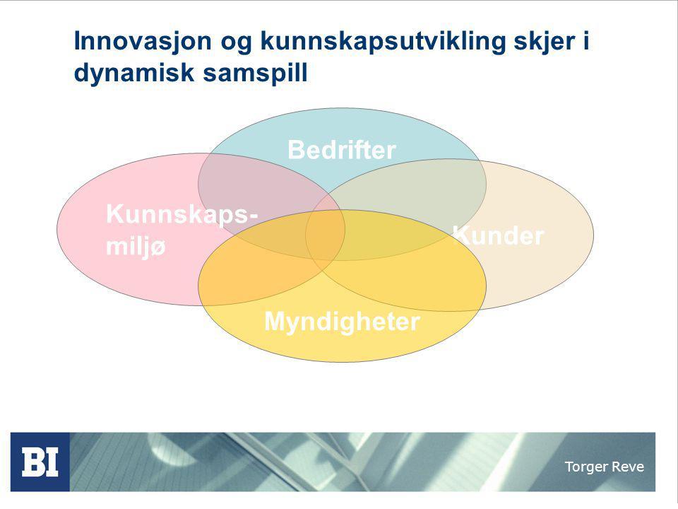 Innovasjon og kunnskapsutvikling skjer i dynamisk samspill