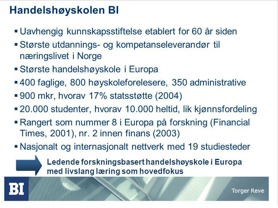 Handelshøyskolen BI Uavhengig kunnskapsstiftelse etablert for 60 år siden. Største utdannings- og kompetanseleverandør til næringslivet i Norge.