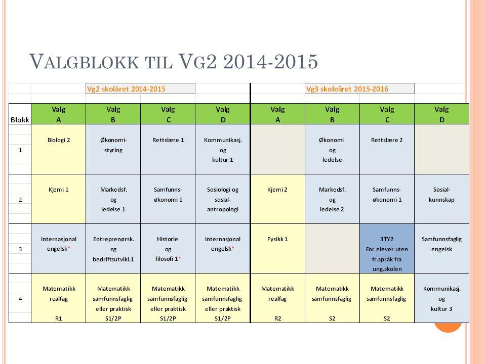 Valgblokk til Vg2 2014-2015