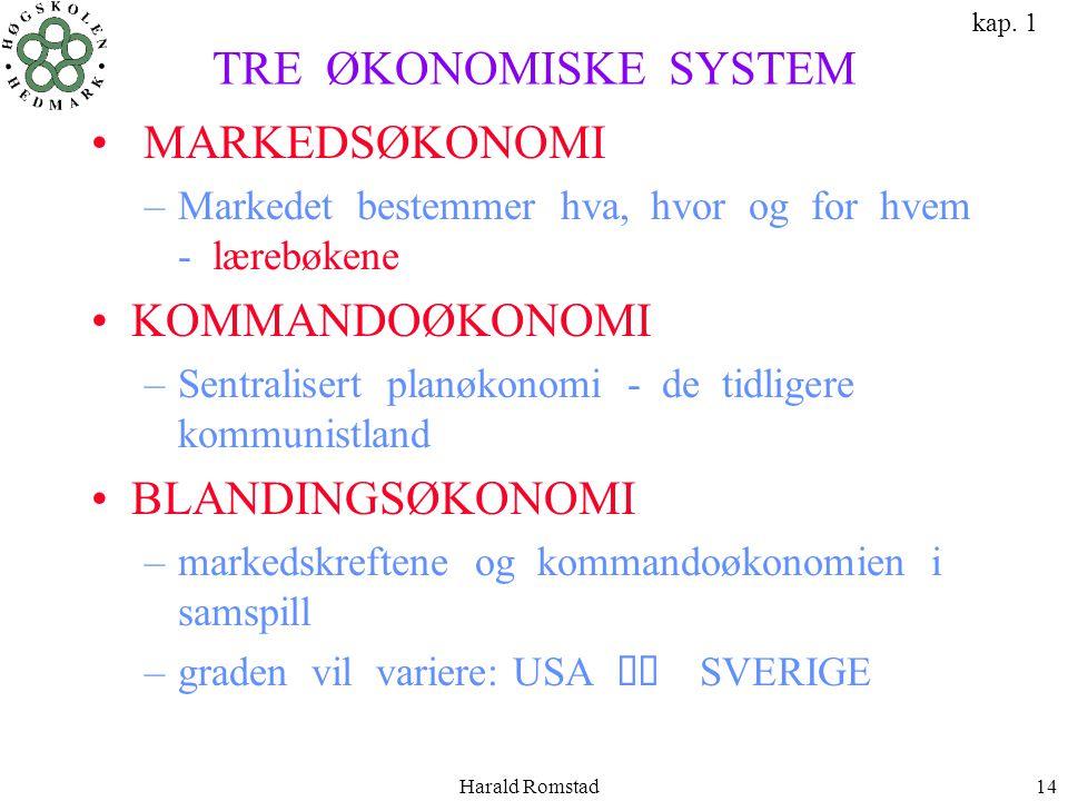 TRE ØKONOMISKE SYSTEM MARKEDSØKONOMI KOMMANDOØKONOMI BLANDINGSØKONOMI